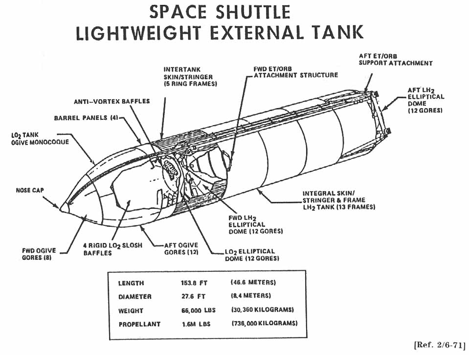 Space Shuttle External Tank - Pics about space