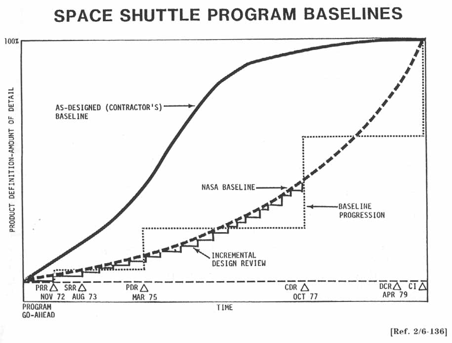 space shuttle program history - photo #28