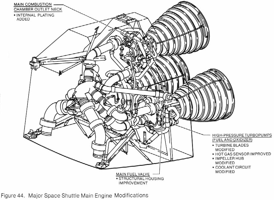 Space Shuttle Engine Diagram