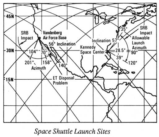 Basics of Spaceflight by Dr  Regina E  Schulte-Ladbeck - issuu